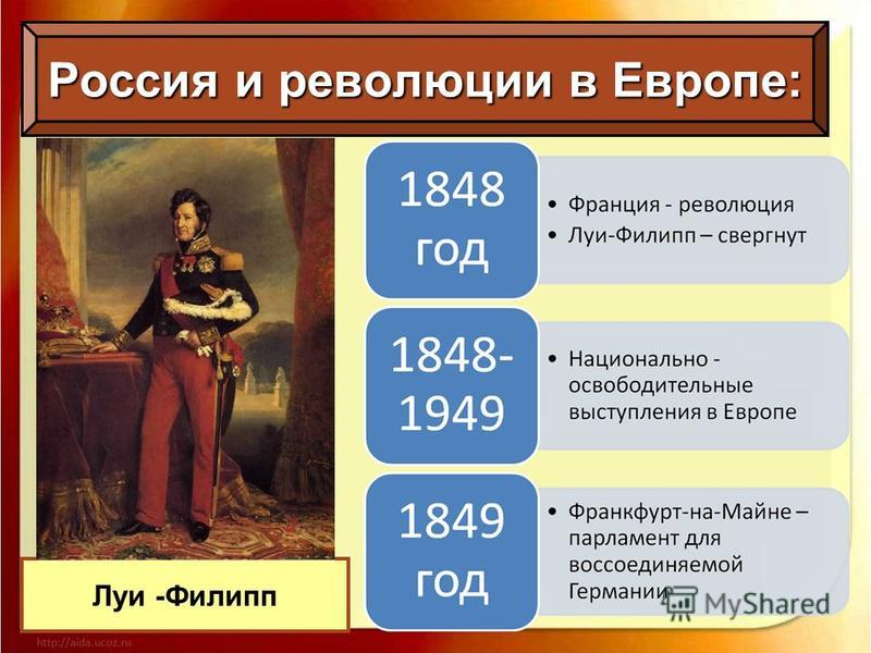 Россия и революции в Европе: Луи -Филипп