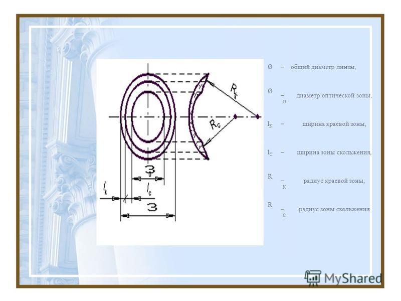 Ø–общий диаметр линзы, ØОØО –диаметр оптической зоны, lКlК –ширина краевой зоны, lСlС –ширина зоны скольжения, RКRК –радиус краевой зоны, RСRС –радиус зоны скольжения