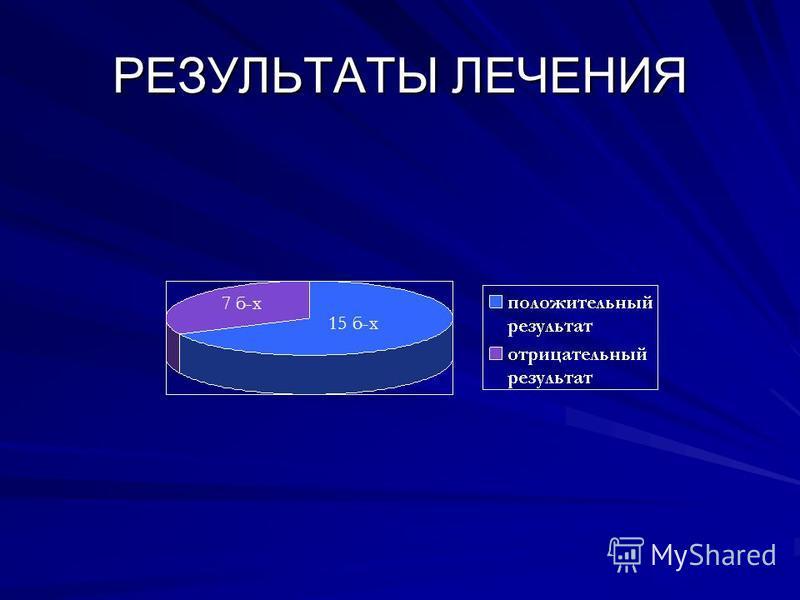 РЕЗУЛЬТАТЫ ЛЕЧЕНИЯ 15 б-х 7 б-х