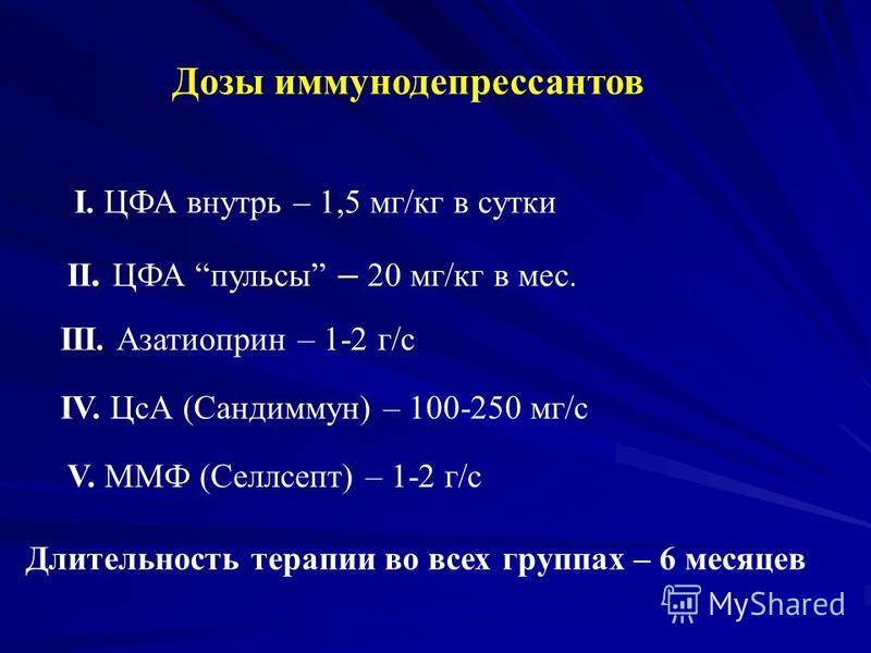 Дозы иммунодепрессантов I. ЦФА внутрь – 1,5 мг/кг в сутки. – II. ЦФА пульсы – 20 мг/кг в мес.. III. Азатиоприн – 1-2 г/с IV. ЦсА (Сандиммун) – 100-250 мг/с V. ММФ (Селлсепт) – 1-2 г/с Длительность терапии во всех группах – 6 месяцев