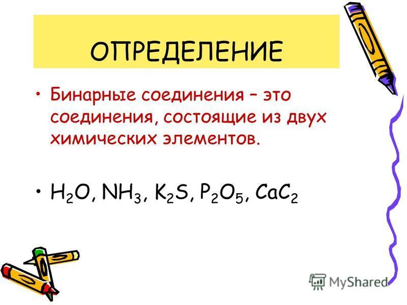27.08.2015Кузнецова О.А. МОУ СОШ 7 г. Обнинск Бинарные соединения
