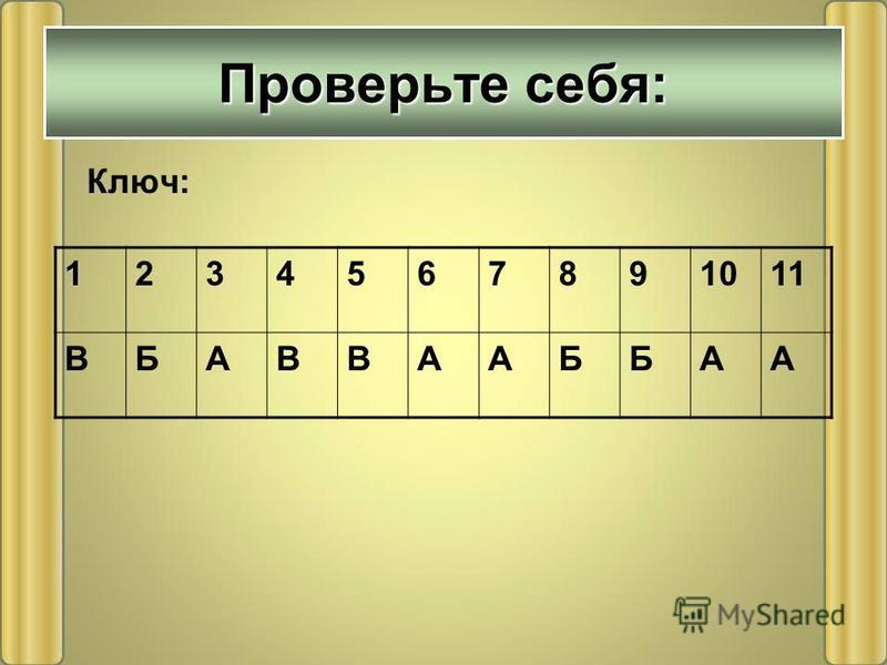 Проверьте себя: Ключ:1234567891011 ВБАВВААББАА