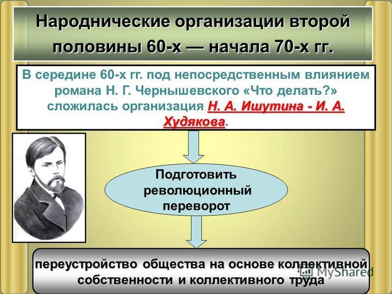 Начало формирования гражданского общества в 60 70 е гг конечно