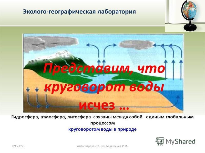 09:25:46 Эколого-географическая лаборатория Представим, что круговорот воды исчез … Автор презентации Беземская И.В. Гидросфера, атмосфера, литосфера связаны между собой единым глобальным процессом круговоротом воды в природе
