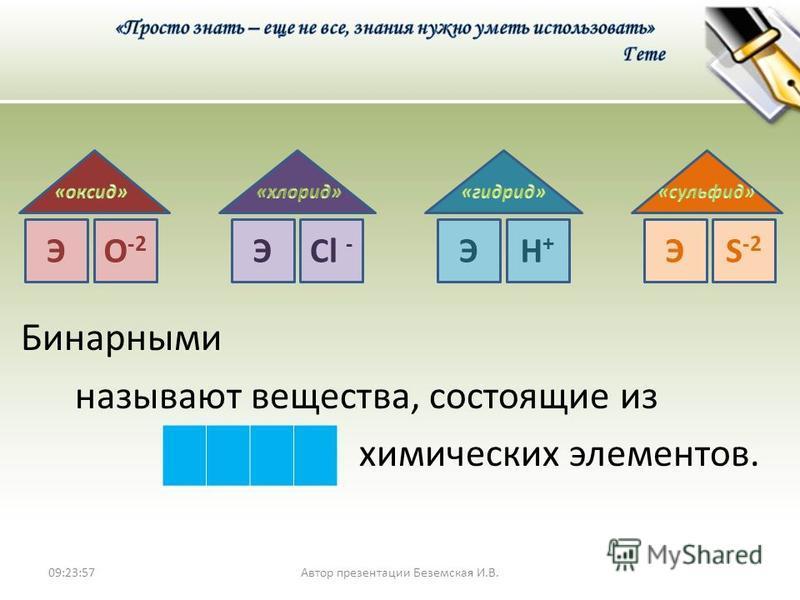 Бинарными называют вещества, состоящие из д в у х химических элементов. Э Cl - S -2 ЭH+H+ ЭO -2 Э 09:25:46Автор презентации Беземская И.В.