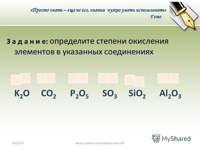 З а д а н и е: определите степени окисления элементов в указанных соединениях +1 - 2 + 4 - 2 + 5 - 2 + 6 - 2 + 4 -2 + 3 -2 K 2 O СO 2 P 2 O 5 SO 3 SiO 2 Al 2 O 3 09:25:46Автор презентации Беземская И.В.