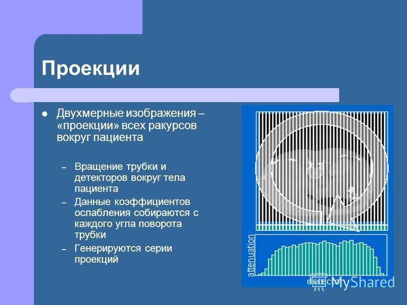 Проекции Двухмерные изображения – «проекции» всех ракурсов вокруг пациента – Вращение трубки и детекторов вокруг тела пациента – Данные коэффициентов ослабления собираются с каждого угла поворота трубки – Генерируются серии проекций