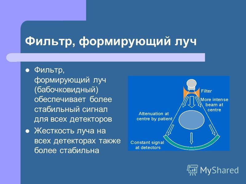 Фильтр, формирующий луч Фильтр, формирующий луч (бабочковидный) обеспечивает более стабильный сигнал для всех детекторов Жесткость луча на всех детекторах также более стабильна