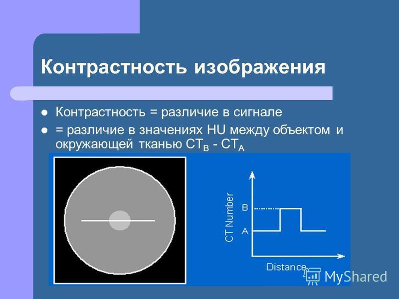 Контрастность изображения Контрастность = различие в сигнале = различие в значениях HU между объектом и окружающей тканью СТ В - СТ А