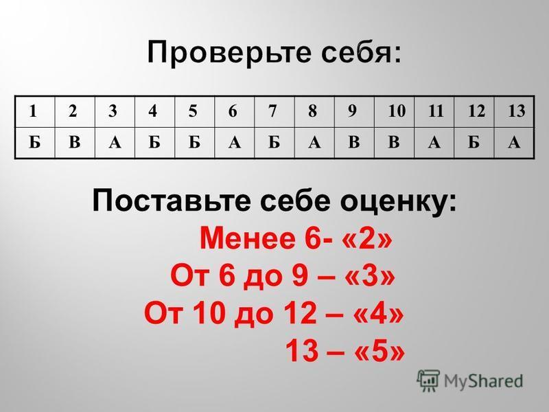12345678910111213 БВАББАБАВВАБА Поставьте себе оценку: Менее 6- «2» От 6 до 9 – «3» От 10 до 12 – «4» 13 – «5»