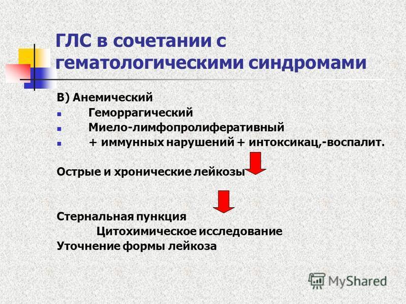 ГЛС в сочетании с гематологическими синдромами В) Анемический Геморрагический Миело-лимфопролиферативный + иммунных нарушений + интоксикации,-воспелит. Острые и хронические лейкозы Стернальная пункция Цитохимическое исследование Уточнение формы лейко