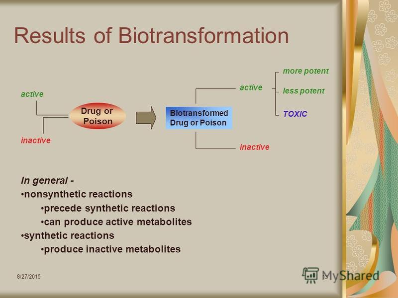 8/27/2015 13 Results of Biotransformation Biotransformed Drug or Poison active inactive active inactive more potent TOXIC less potent In general - nonsynthetic reactions precede synthetic reactions can produce active metabolites synthetic reactions p