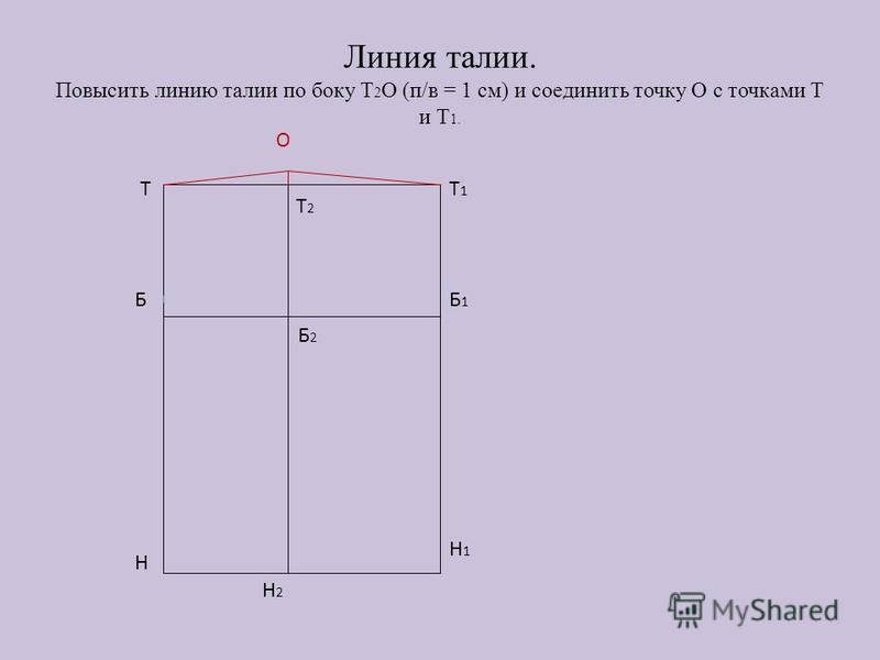 Линия талии. Повысить линию талии по боку Т 2 О (п/в = 1 см) и соединить точку О с точками Т и Т 1. Т Б Н Н2Н2 Т2Т2 Т1Т1 Б1Б1 Н1Н1 О Б2Б2