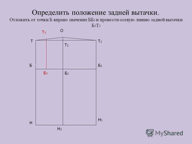 Определить положение задней вытачки.. Отложить от точки Б вправо значение ББ 3 и провести осевую линию задней вытачки Б 3 Т 3 Т Б Н Н2Н2 Т2Т2 Т1Т1 Б1Б1 Н1Н1 О Т3Т3 Б3Б3 Б2Б2