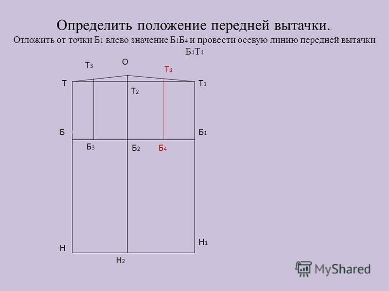 Определить положение передней вытачки.. Отложить от точки Б 1 влево значение Б 1 Б 4 и провести осевую линию передней вытачки Б 4 Т 4 Т Б Н Н2Н2 Т2Т2 Т1Т1 Б1Б1 Н1Н1 О Т3Т3 Б3Б3 Т4Т4 Б4Б4 Б2Б2