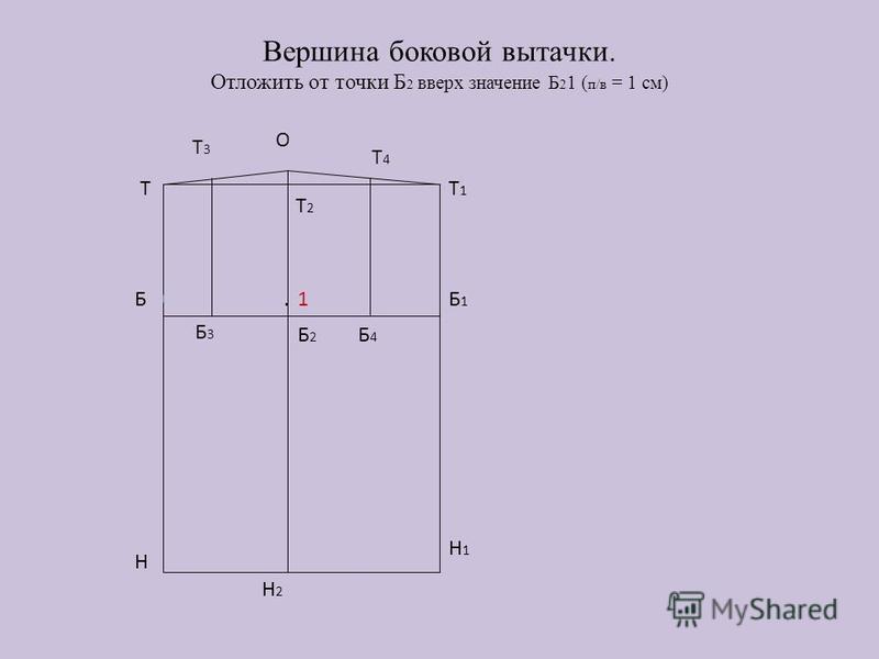 Вершина боковой вытачки. Отложить от точки Б 2 вверх значение Б 2 1 ( п/в = 1 см) Т Б Н Н2Н2 Т2Т2 Т1Т1 Б1Б1 Н1Н1 О Т3Т3 Б3Б3 Т4Т4 Б4Б4 Б2Б2 1.