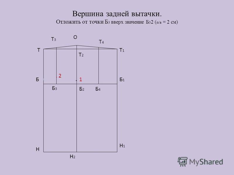 Вершина задней вытачки. Отложить от точки Б 3 вверх значение Б 3 2 ( п/в = 2 см) Т Б Н Н2Н2 Т2Т2 Т1Т1 Б1Б1 Н1Н1 О Т3Т3 Б3Б3 Т4Т4 Б4Б4 Б2Б2 1.. 2