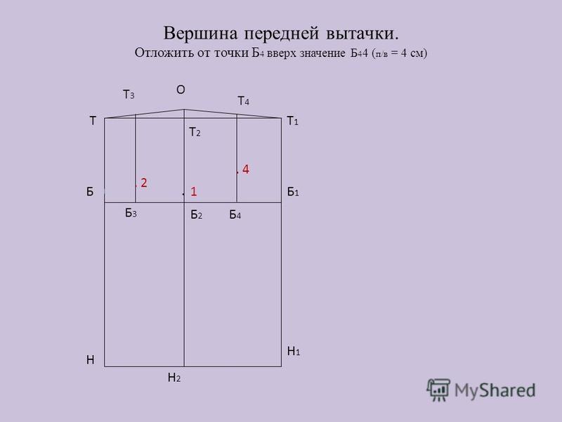 Вершина передней вытачки. Отложить от точки Б 4 вверх значение Б 4 4 ( п/в = 4 см) Т Б Н Н2Н2 Т2Т2 Т1Т1 Б1Б1 Н1Н1 О Т3Т3 Б3Б3 Т4Т4 Б4Б4 Б2Б2 1.. 2. 4