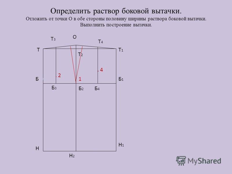 Определить раствор боковой вытачки. Отложить от точки О в обе стороны половину ширины раствора боковой вытачки. Выполнить построение вытачки. Т Б Н Н2Н2 Т2Т2 Т1Т1 Б1Б1 Н1Н1 О Т3Т3 Б3Б3 Т4Т4 Б4Б4 Б2Б2 1.. 2. 4