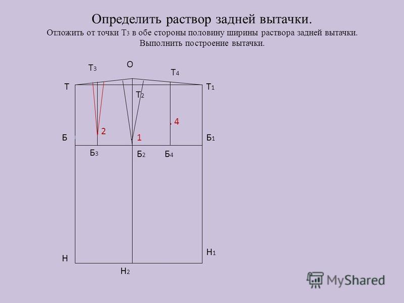 Определить раствор задней вытачки. Отложить от точки Т 3 в обе стороны половину ширины раствора задней вытачки. Выполнить построение вытачки. Т Б Н Н2Н2 Т2Т2 Т1Т1 Б1Б1 Н1Н1 О Т3Т3 Б3Б3 Т4Т4 Б4Б4 Б2Б2 1.. 2. 4