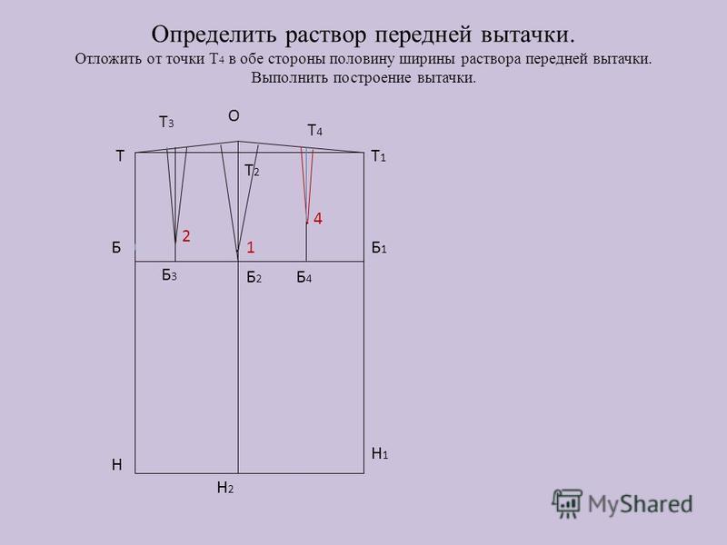 Определить раствор передней вытачки. Отложить от точки Т 4 в обе стороны половину ширины раствора передней вытачки. Выполнить построение вытачки. Т Б Н Н2Н2 Т2Т2 Т1Т1 Б1Б1 Н1Н1 О Т3Т3 Б3Б3 Т4Т4 Б4Б4 Б2Б2 1.. 2. 4