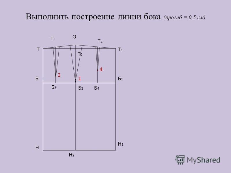 Выполнить построение линии бока (прогиб = 0,5 см) Т Б Н Н2Н2 Т2Т2 Т1Т1 Б1Б1 Н1Н1 О Т3Т3 Б3Б3 Т4Т4 Б4Б4 Б2Б2 1.. 2. 4