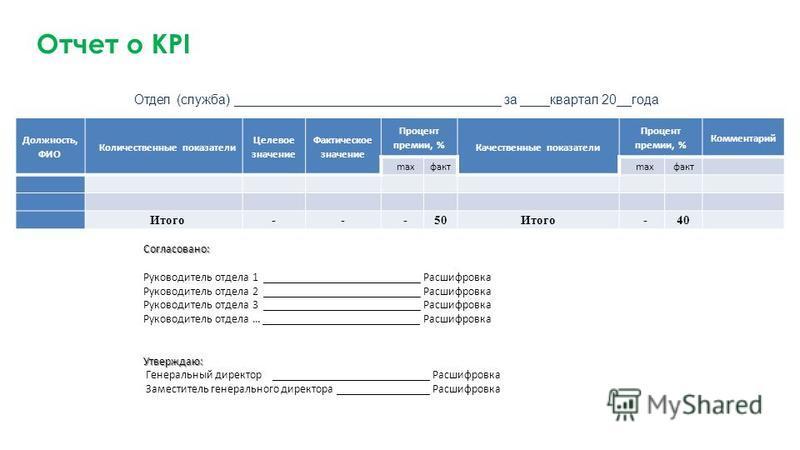 Отчет о KPI Должность, ФИО Количественные показатели Целевое значение Фактическое значение Процент премии, % Качественные показатели Процент премии, % Комментарий max факт maxфакт Итого - - - 50 Итого-40 Отдел (служба) _______________________________