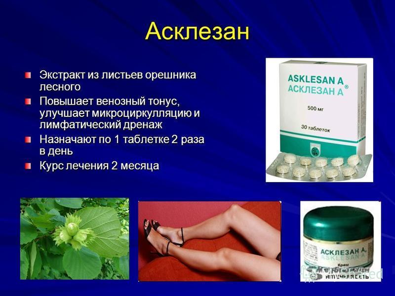 Асклезан Экстракт из листьев орешника лесного Повышает венозный тонус, улучшает микроциркулляцию и лимфатический дренаж Назначают по 1 таблетке 2 раза в день Курс лечения 2 месяца