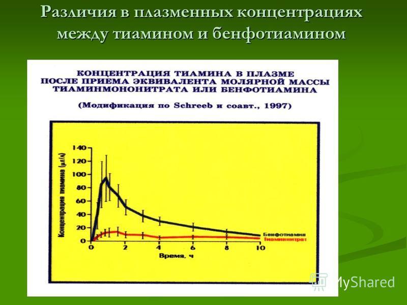 Схема применения: ежедневно по 2 мл внутримышечно 1 раз в день, не более 10 инъекций на курс Затем прием Мильгаммы® в форме драже на протяжение 4-6 недель Мильгамма (раствор для инъекций) 1 ампула – 2 мл содержит: 100 мг тиамина 100 мг пиридоксина 10