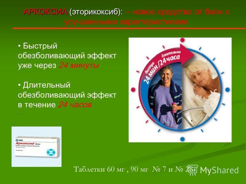 Клиническая фармакология и фармакокинетика препарата АРКОКСИА (эторикоксиб, MSD)