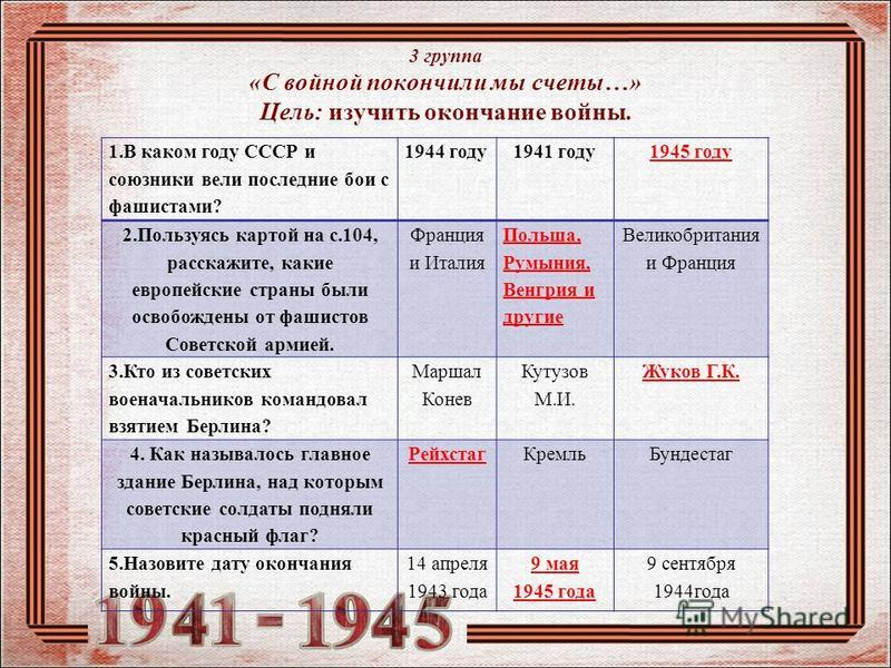 3 группа «С войной покончили мы счеты…» Цель: изучить окончание войны. 1. В каком году СССР и союзники вели последние бои с фашистами? 1944 году 1941 году 1945 году 2. Пользуясь картой на с.104, расскажите, какие европейские страны были освобождены о