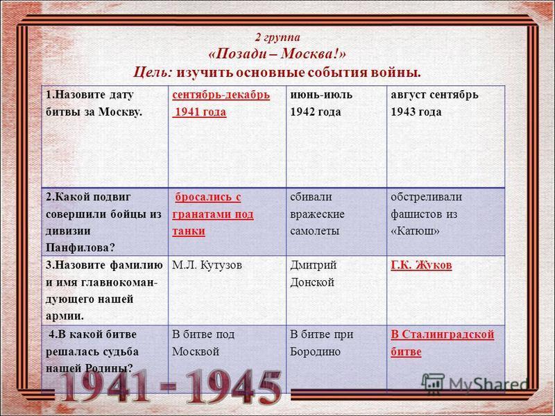 2 группа «Позади – Москва!» Цель: изучить основные события войны. 1. Назовите дату битвы за Москву. сентябрь-декабрь 1941 года июнь-июль 1942 года август сентябрь 1943 года 2. Какой подвиг совершили бойцы из дивизии Панфилова? бросались с гранатами п