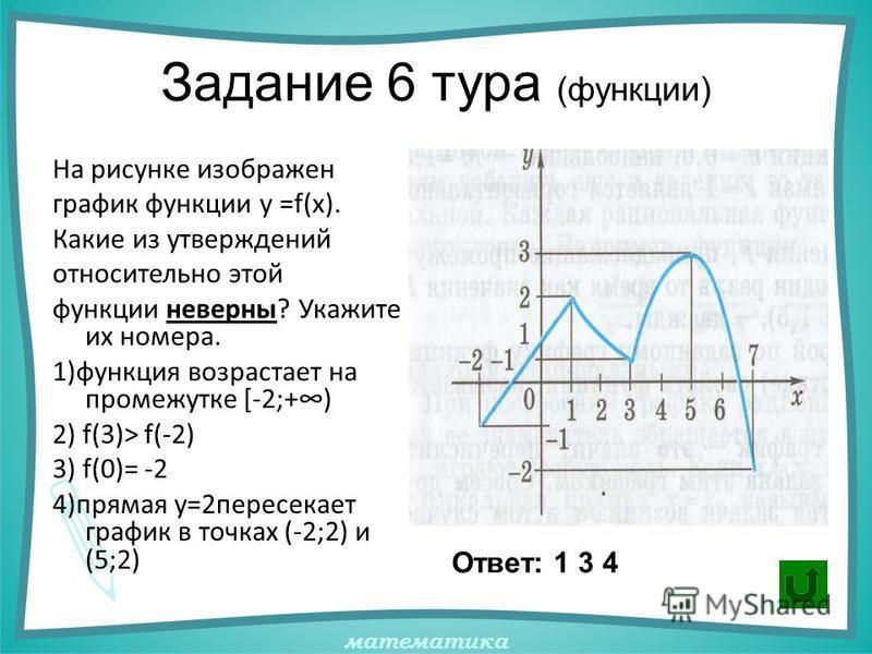 математика Задание 6 тура (функции) На рисунке изображен график функции у =f(х). Какие из утверждений относительно этой функции неверны? Укажите их номера. 1)функция возрастает на промежутке [-2;+) 2) f(3)> f(-2) 3) f(0)= -2 4)прямая у=2 пересекает г