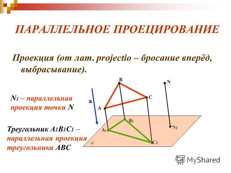 ПАРАЛЛЕЛЬНОЕ ПРОЕЦИРОВАНИЕ Проекция (от лат. projectio – бросание вперёд, выбрасывание). а A B C A1A1 B1B1 C1C1 N N1N1 N 1 – параллельная проекция точки N Треугольник A 1 B 1 C 1 – параллельная проекция треугольника ABC
