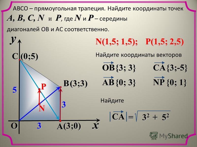 x y O A C B 5 3 3 A, B, C, N PN P ABCО – прямоугольная трапеция. Найдите координаты точек A, B, C, N и P, где N и P – середины диагоналей OB и AC соответственно. (3;3) (0;5) N(1,5; 1,5); P(1,5; 2,5) (3;0) {3; 3} {0; 3} {3;-5} Найдите координаты векто
