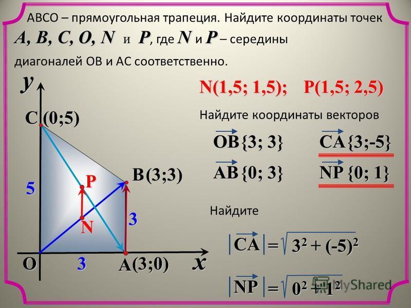 x y O A C B 5 3 3 A, B, C, O, N PN P ABCО – прямоугольная трапеция. Найдите координаты точек A, B, C, O, N и P, где N и P – середины диагоналей OB и AC соответственно. (3;3) (0;5) N(1,5; 1,5); P(1,5; 2,5) (3;0) {3; 3} {0; 3} {3;-5} Найдите координаты