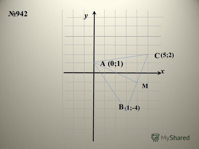 x y A (0;1) ( 1;-4) В С (5;2) М 942