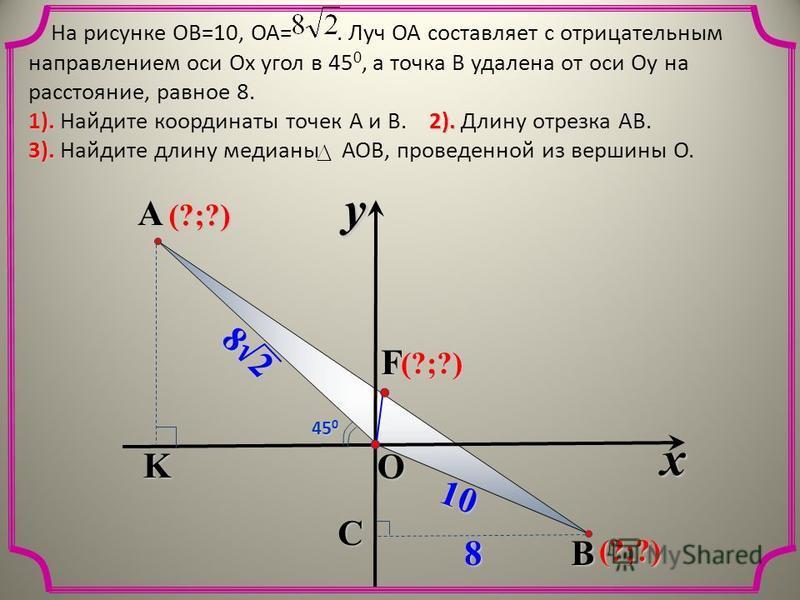 x y O 10 8 На рисунке ОВ=10, ОА=. Луч ОА составляет с отрицательным направлением оси Ох угол в 45 0, а точка В удалена от оси Оу на расстояние, равное 8. 1).2). 1). Найдите координаты точек А и В. 2). Длину отрезка АВ. 3). 3). Найдите длину медианы А