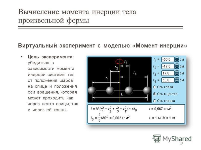 Вычисление момента инерции тела произвольной формы Виртуальный эксперимент с моделью « Момент инерции » Цель эксперимента : убедиться в зависимости момента инерции системы тел от положения шаров на спице и положения оси вращения, которая может проход