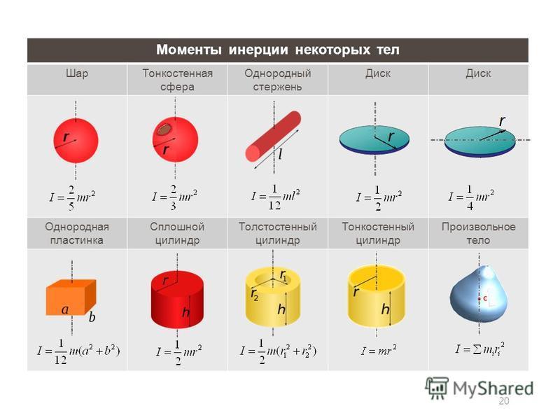 База бесплатных объявлений в Ленинградской области