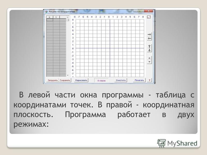 В левой части окна программы - таблица с координатами точек. В правой - координатная плоскость. Программа работает в двух режимах: