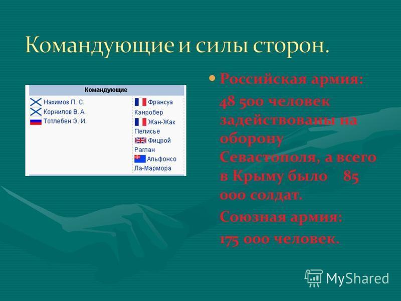 Российская армия: 48 500 человек задействованы на оборону Севастополя, а всего в Крыму было 85 000 солдат. Союзная армия: 175 000 человек.