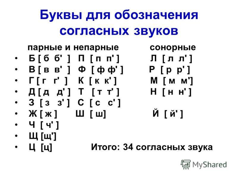Буквы для обозначения согласных звуков парные и непарные сонорные Б [ б б' ] П [ п п' ] Л [ л л' ] В [ в в' ] Ф [ ф ф' ] Р [ р р' ] Г [ г г' ] К [ к к' ] М [ м м'] Д [ д д' ] Т [ т т' ] Н [ н н' ] З [ з з' ] С [ с с' ] Ж [ ж ] Ш [ ш] Й [ й' ] Ч [ ч'