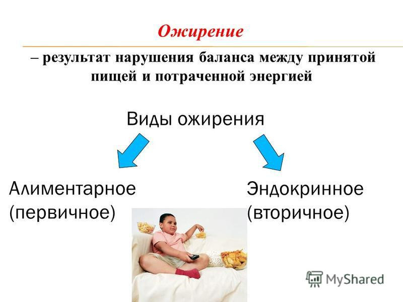 – результат нарушения баланса между принятой пищей и потраченной энергией Виды ожирения Алиментарное (первичное) Эндокринное (вторичное) Ожирение