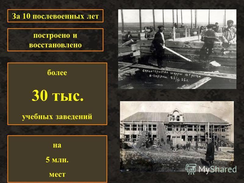 более 30 тыс. учебных заведений За 10 послевоенных лет построено и восстановлено. на 5 млн. мест