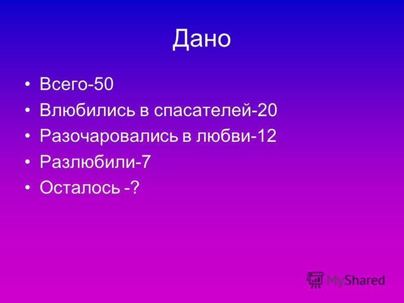 Дано Всего-50 Влюбились в спасателей-20 Разочаровались в любви-12 Разлюбили-7 Осталось -?