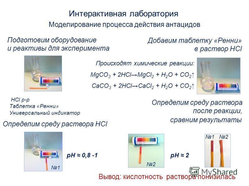 Интерактивная лаборатория Подготовим оборудование и реактивы для эксперимента HCl р-р Таблетка «Ренни» Универсальный индикатор Определим среду раствора HCl Добавим таблетку «Ренни» в раствор HCl рН 0,8 -1 Моделирование процесса действия антацидов Про
