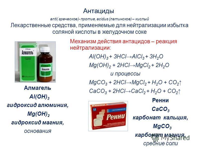 Алмагель Al(OH) 3 гидроксид алюминия, Mg(OH) 2 гидроксид магния, основания anti( греческое)- против, acidus (латинское) – кислый Лекарственные средства, применяемые для нейтрализации избытка соляной кислоты в желудочном соке Al(OH) 3 + 3HClAlCl 3 + 3