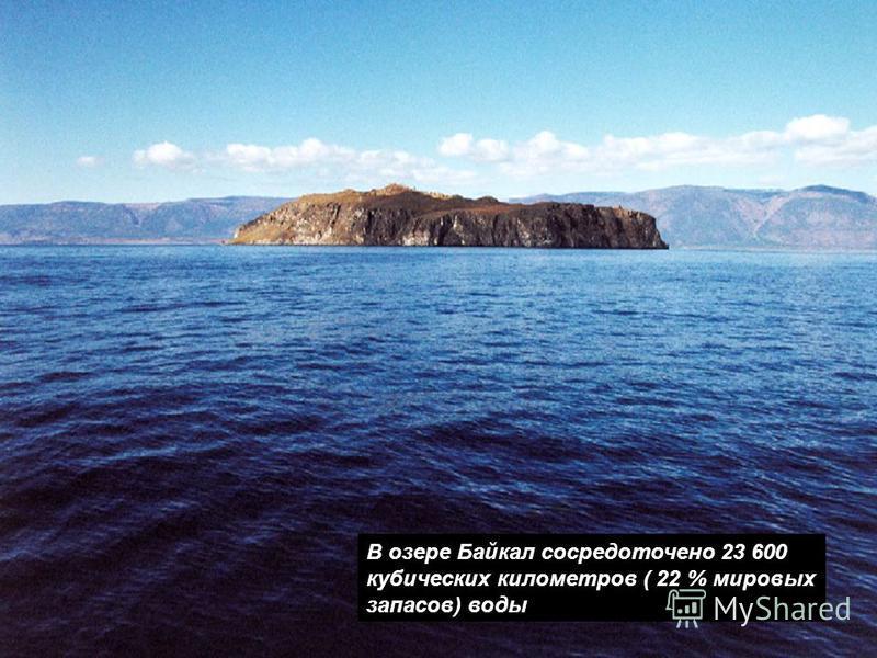 В озере Байкал сосредоточено 23 600 кубических километров ( 22 % мировых запасов) воды