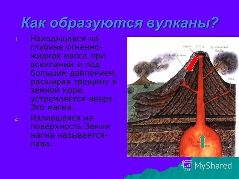 Новые слова: Очаг магмы - место под земной корой, Очаг магмы - место под земной корой, где собирается магма. где собирается магма. Жерло вулкана – канал по которому поднимается магма. Жерло вулкана – канал по которому поднимается магма. Кратер вулкан